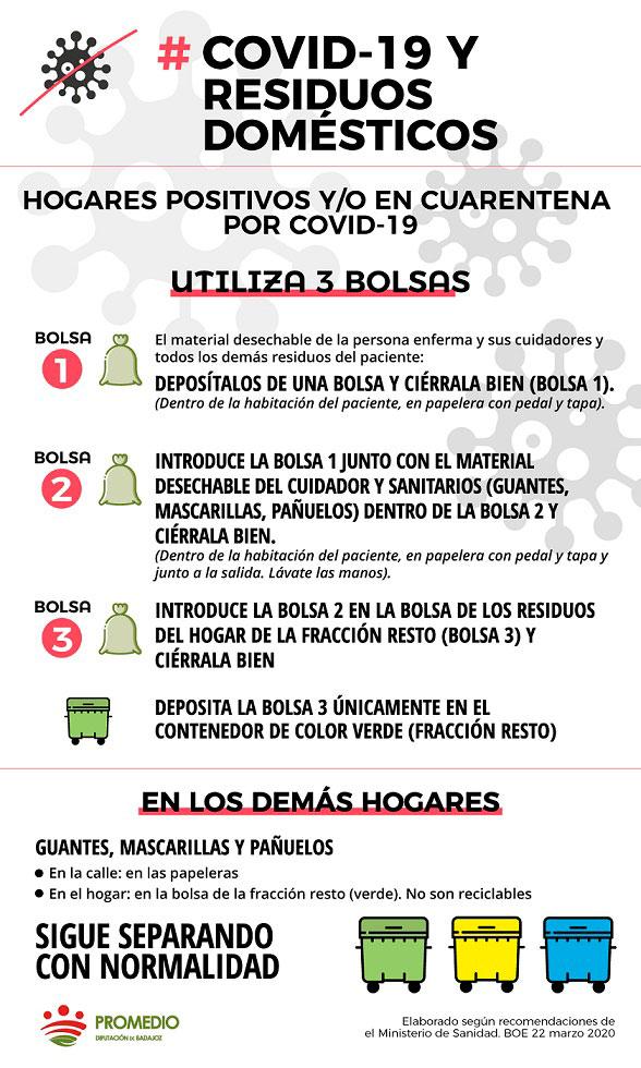 Instrucciones para desechar los residuos