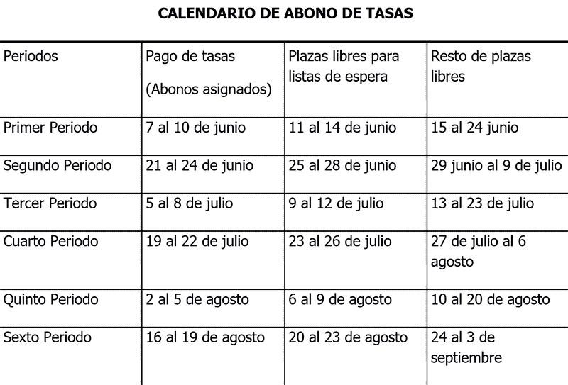 Calendario de abono de las tasas